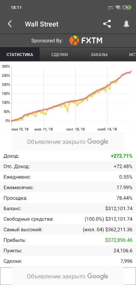 История торгового советника WSB 3.2.2.