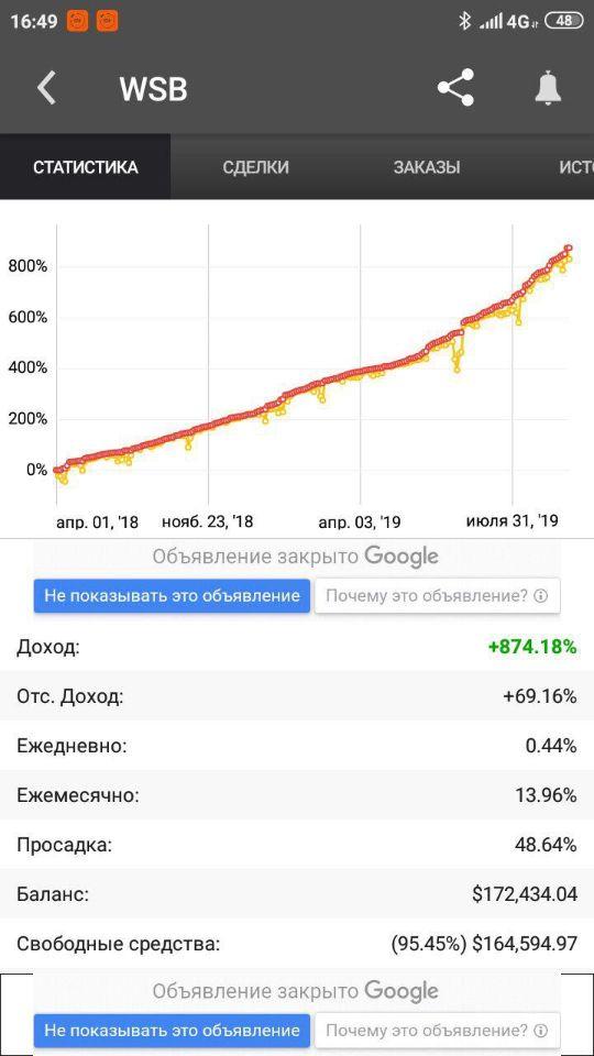 История торгов советником WSB  за 2017-2018 год