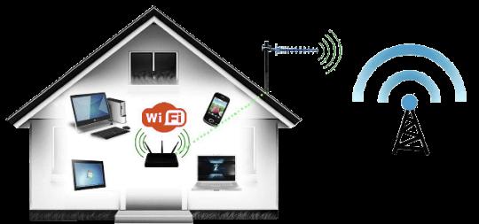 ГринТелеком - 3G / 4G интернет