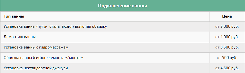 цены на услуги сантехника в ставрополе4