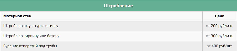 цены на услуги сантехника в ставрополе9