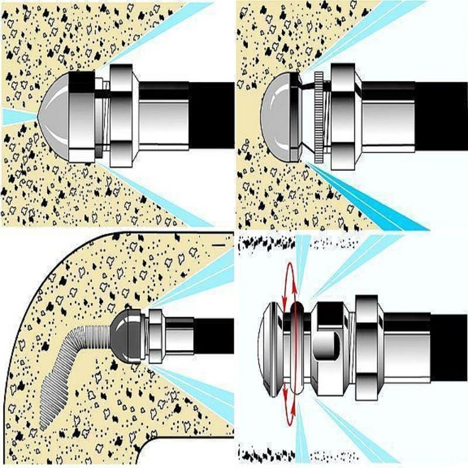 принцип работы гидродинамической чистки канализации