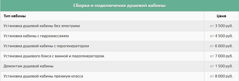 цены на услуги сантехника в ставрополе5
